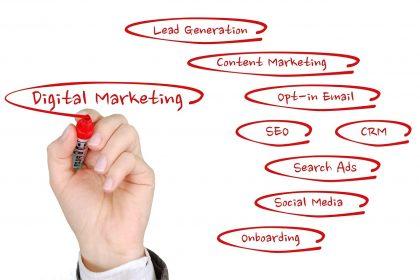 Trucos y secretos de marketing digital durante el COVID-19